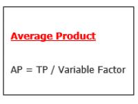 Average Product