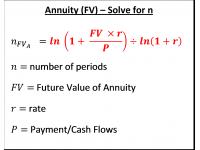 Annuity (FV)  Solve for n
