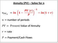 Annuity (PV)  Solve for n