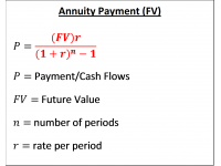 Annuity Payment (FV)