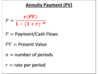 Annuity Payment (PV)