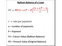 Balloon Balance of a Loan