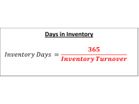 Days in Inventory