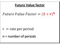 Future Value factor