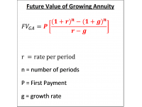Future Value of Growing Annuity