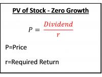 PV of Stock  Zero Growth