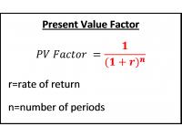 Present Value Factor