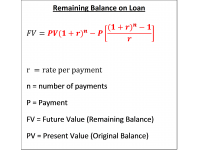 Remaining Balance on Loan