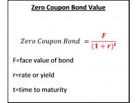 Zero Coupon Bond Value
