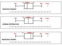 Box Plot (Horizontal)