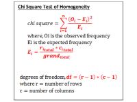 Test of Homogeneity (Chi Square)