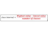Class Interval