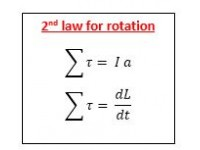 2nd law of rotation
