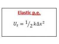 Elastic p.e.