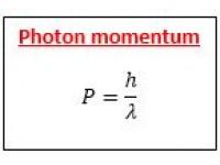 Photon momentum