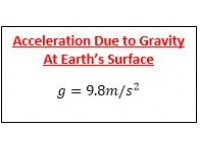 Acceleration due to gravity at Earth's surface