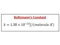 Boltzmann's Constant