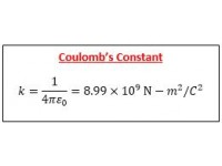 Coulomb's Constant
