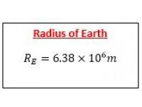 Radius of Earth