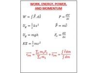 Work, Energy, Power and Momentum