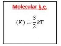 Molecular k.e.