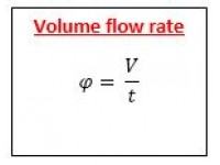 Volume flow rate