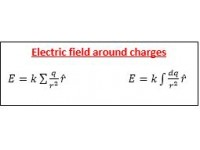 Electric field around charges