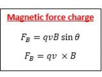 Magnetic force charge