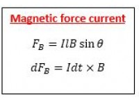 Magnetic force current