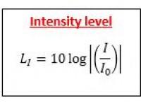 Intensity level