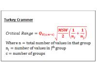 Turkey Crammer Post Hoc Analysis (ANOVA)
