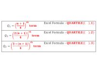 Quartile for Ungrouped Data