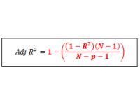 Adjusted R^2