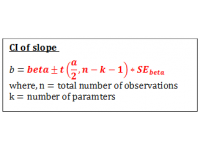Slope Confidence Interval