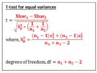 T test for independent samples (Test Statistic using equal variances)