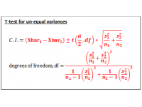 T test for independent samples (Confidence Interval using unequal variances)