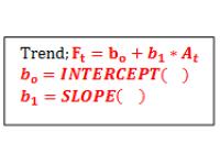Trend Forecasting (Regression Equation)